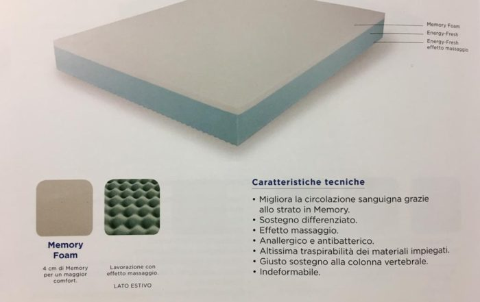 Offerta materassi Milano - promozioni e sconti Materassi Dorelan Ennerev